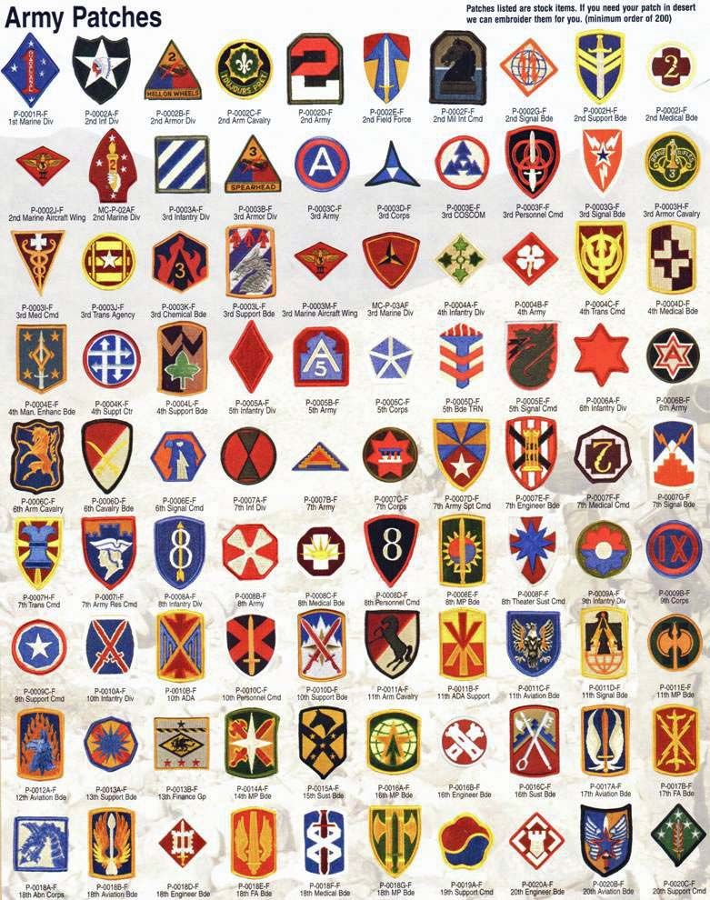Army patches and meanings